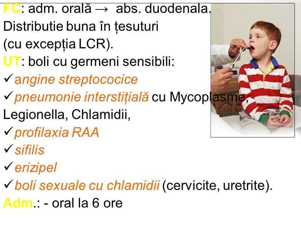 FC: adm. orală → abs. duodenala.