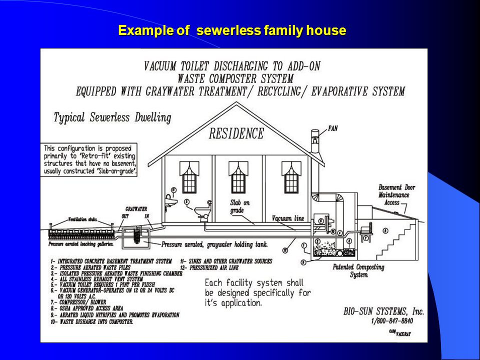 Example of sewerless family house