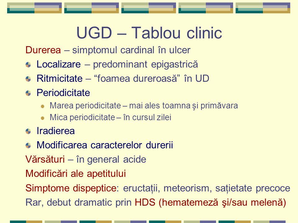 UGD – Tablou clinic Durerea – simptomul cardinal în ulcer