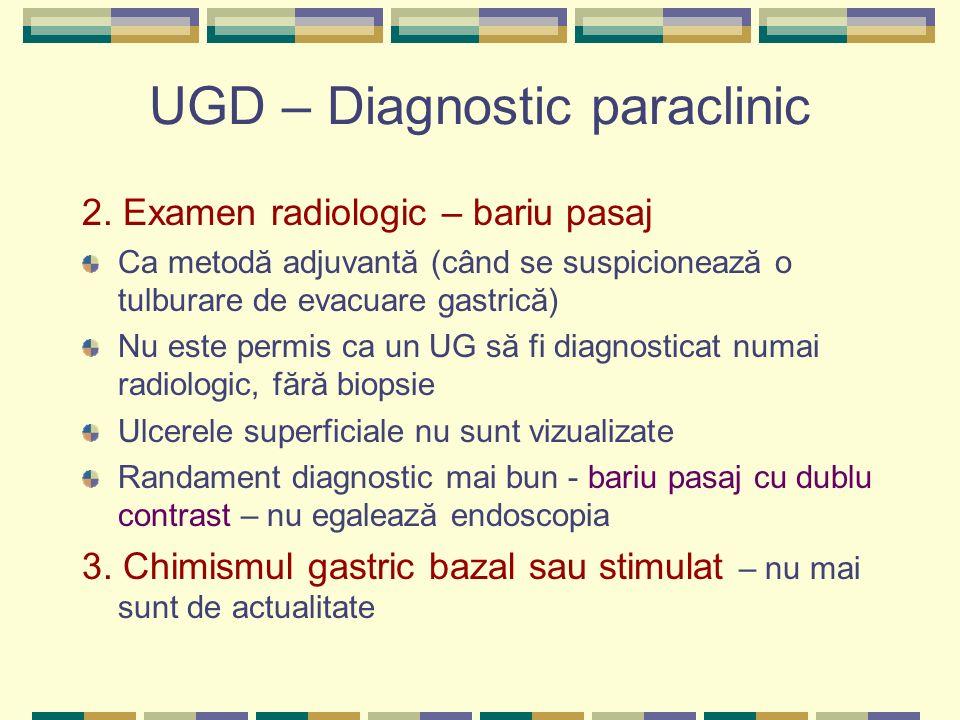 UGD – Diagnostic paraclinic