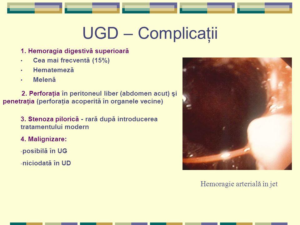 UGD – Complicaţii Hemoragie arterială în jet