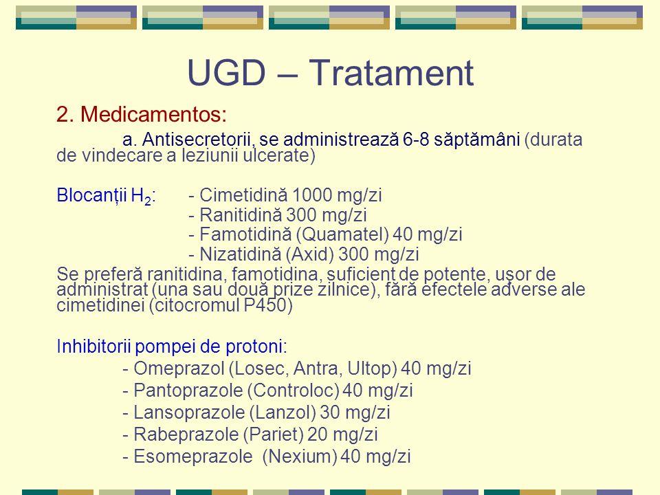 UGD – Tratament 2. Medicamentos: