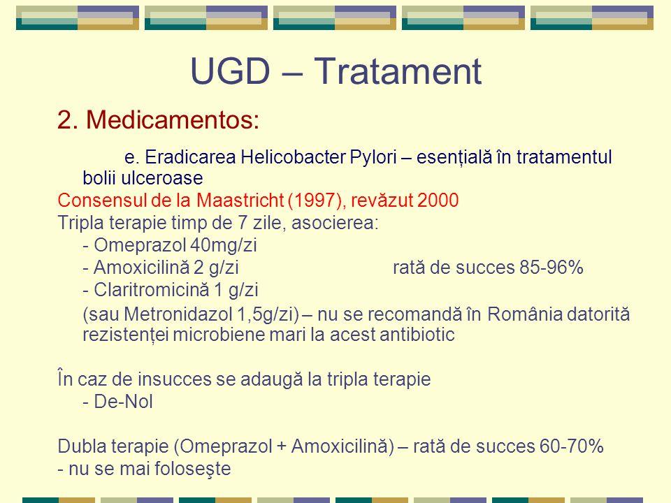 UGD – Tratament 2. Medicamentos: e. Eradicarea Helicobacter Pylori – esenţială în tratamentul bolii ulceroase.