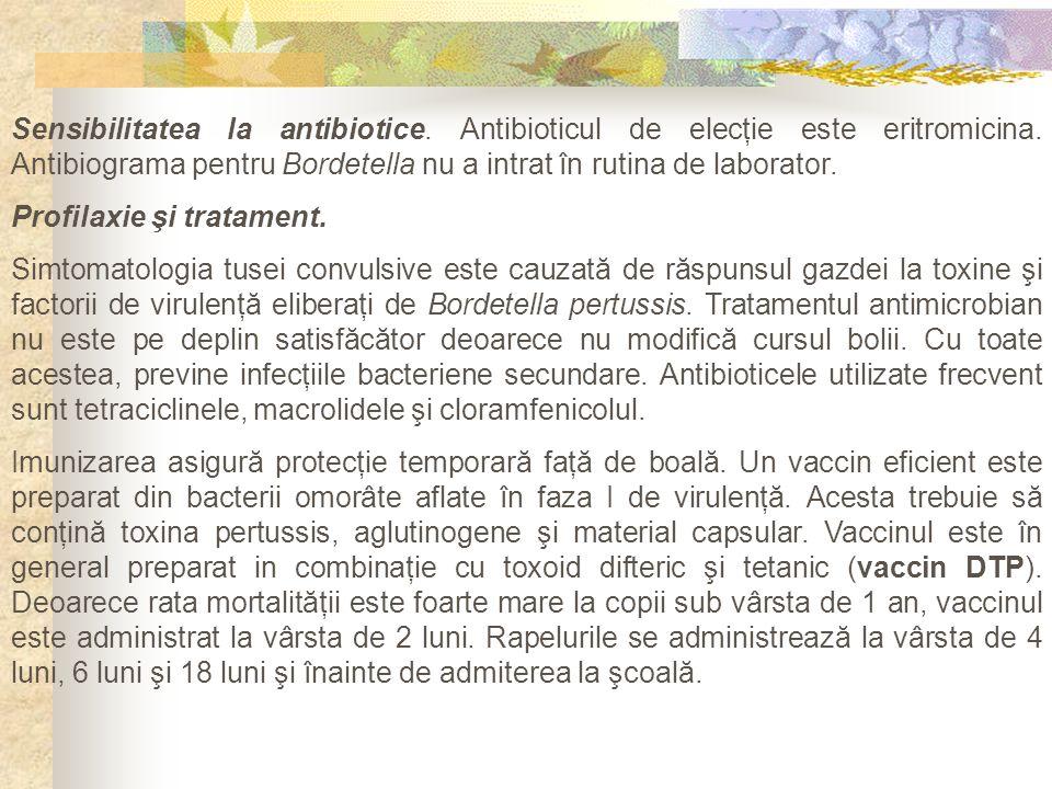 Sensibilitatea la antibiotice