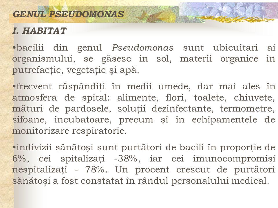 GENUL PSEUDOMONAS I. HABITAT.