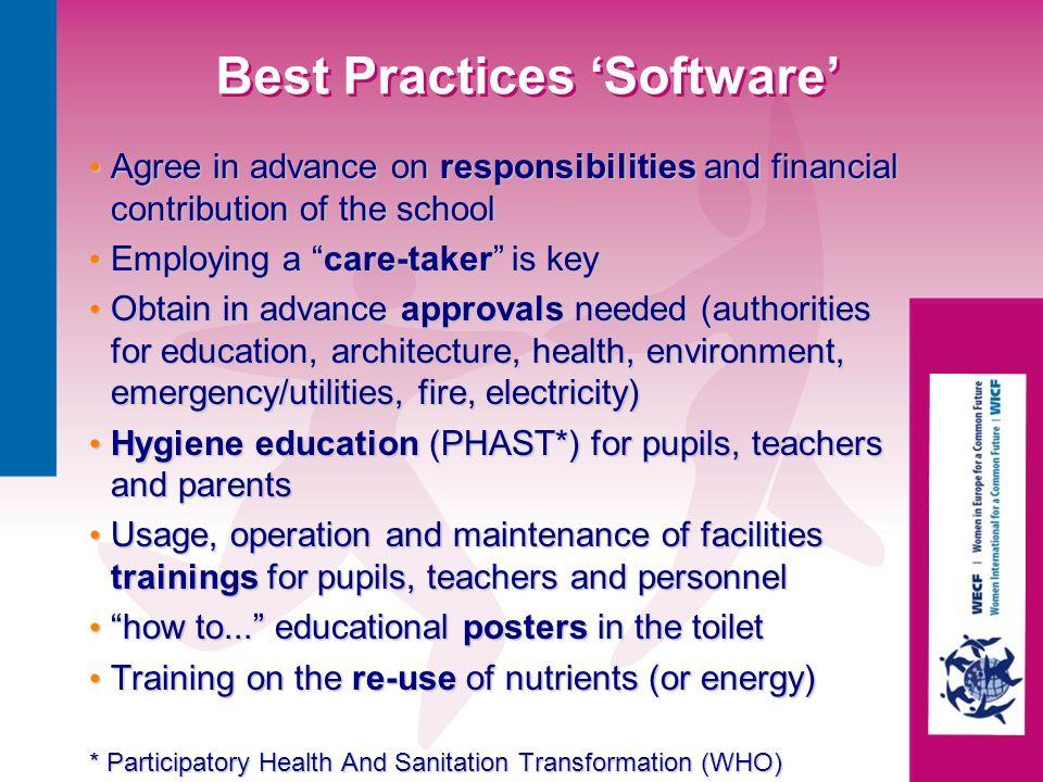 Best Practices 'Software'