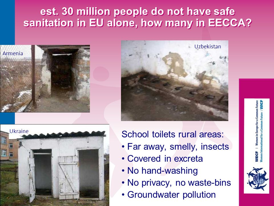 est. 30 million people do not have safe sanitation in EU alone, how many in EECCA