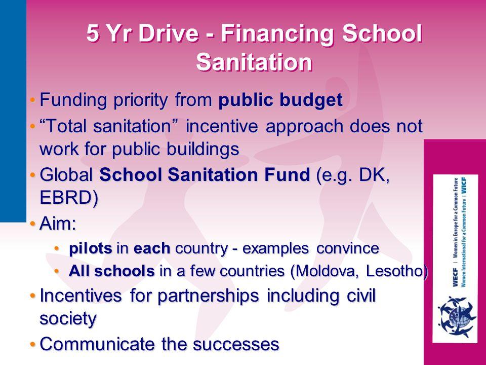 5 Yr Drive - Financing School Sanitation