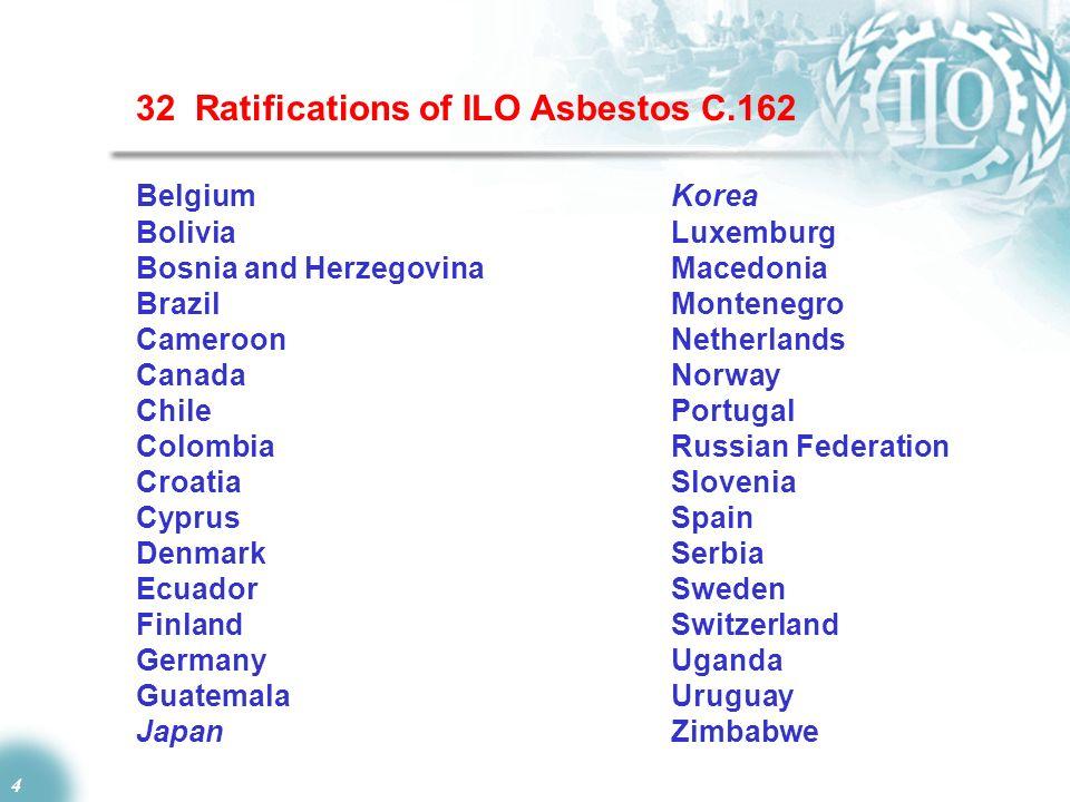 32 Ratifications of ILO Asbestos C.162 Belgium Korea