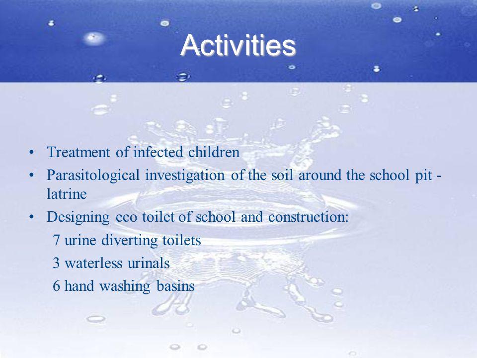 Activities Treatment of infected children