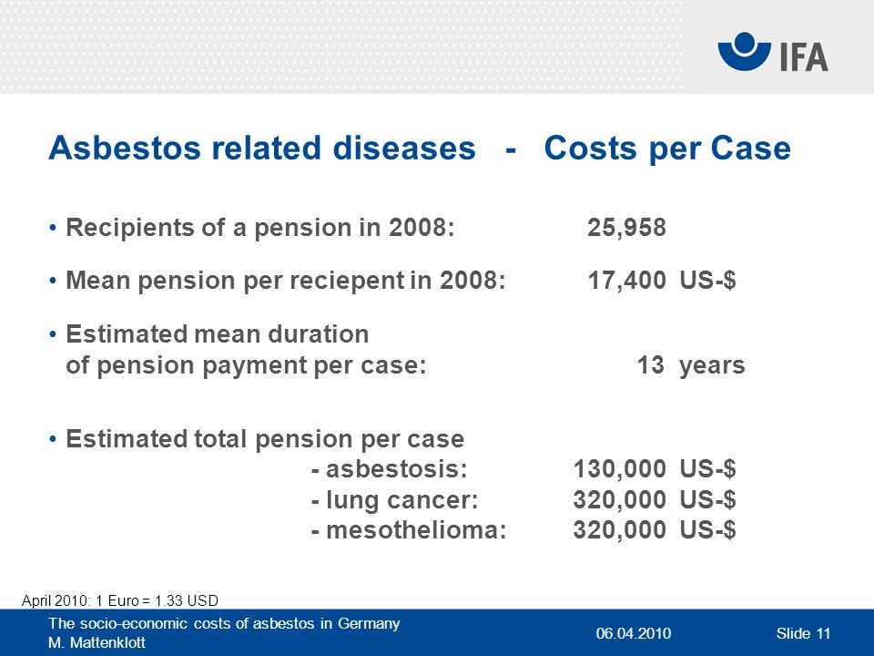 Asbestos related diseases - Costs per Case