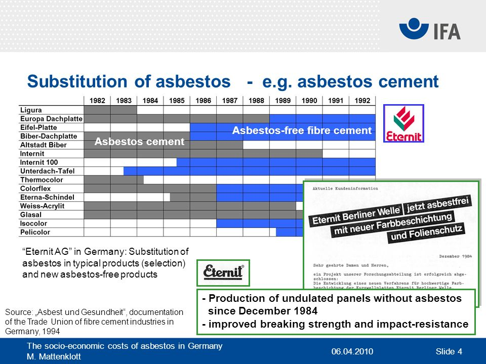 Substitution of asbestos - e.g. asbestos cement