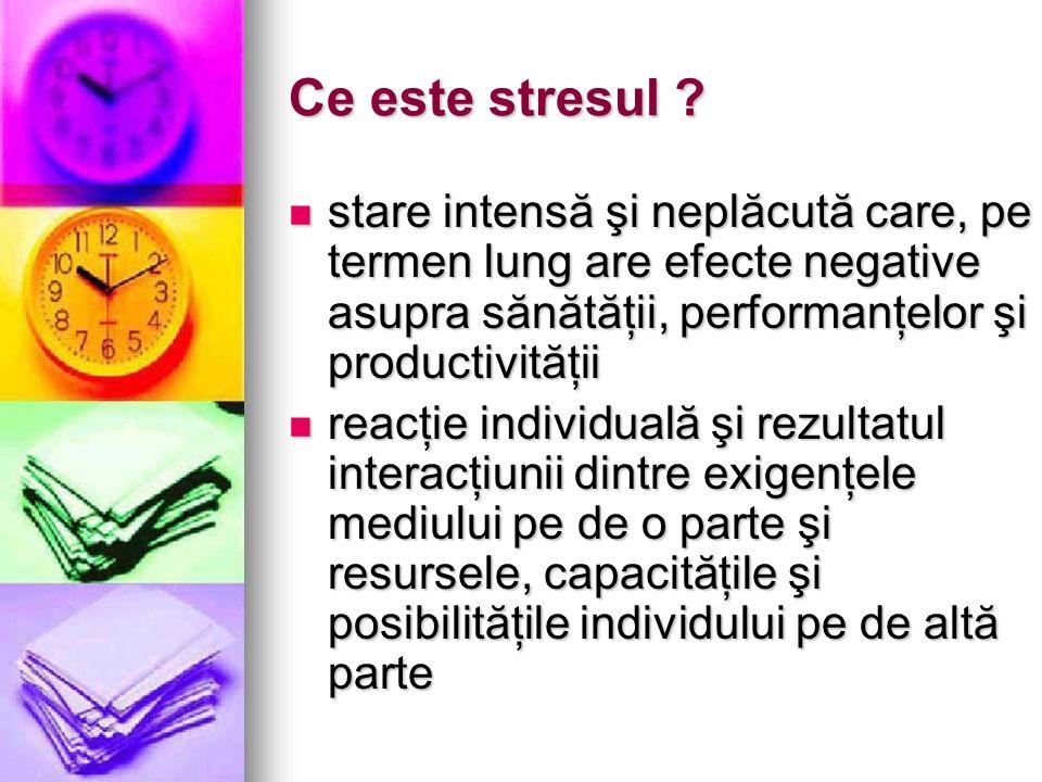 Ce este stresul stare intensă şi neplăcută care, pe termen lung are efecte negative asupra sănătăţii, performanţelor şi productivităţii.