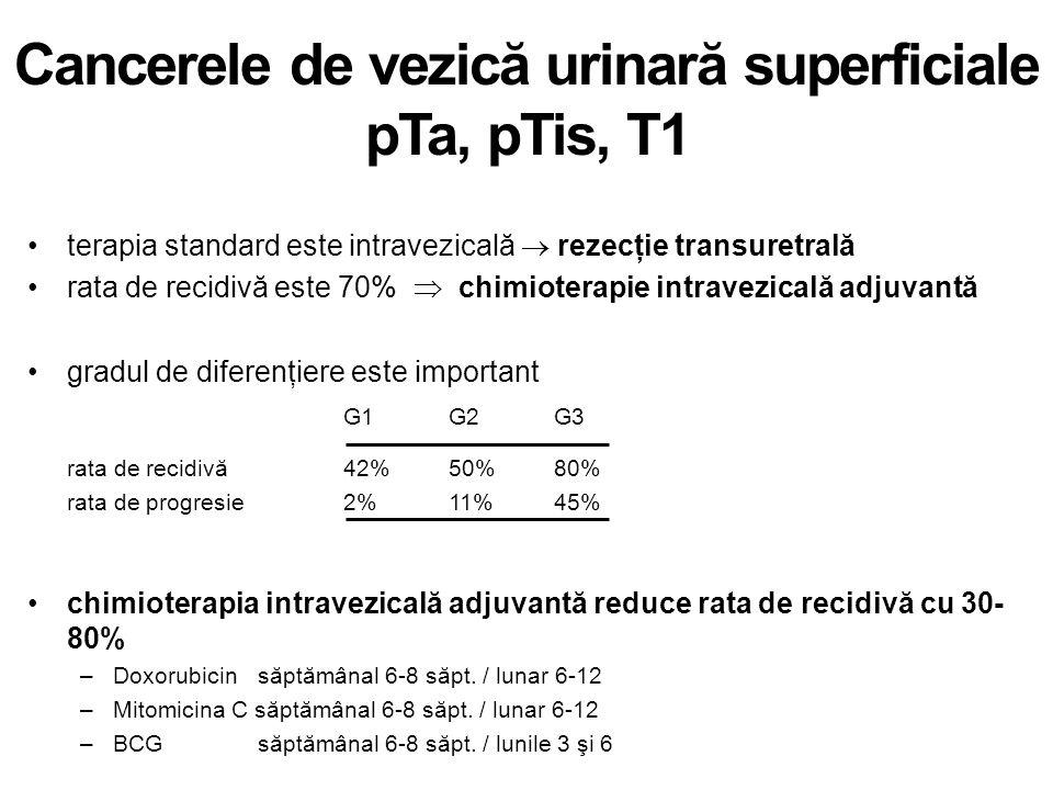 Cancerele de vezică urinară superficiale pTa, pTis, T1