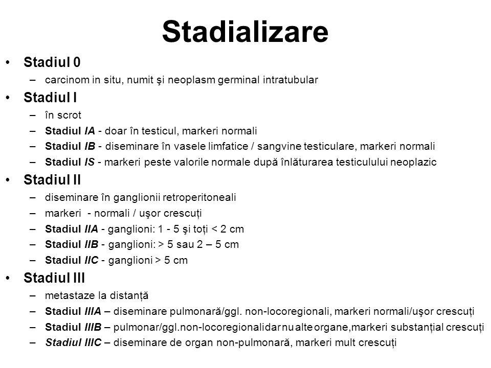 Stadializare Stadiul 0 Stadiul I Stadiul II Stadiul III