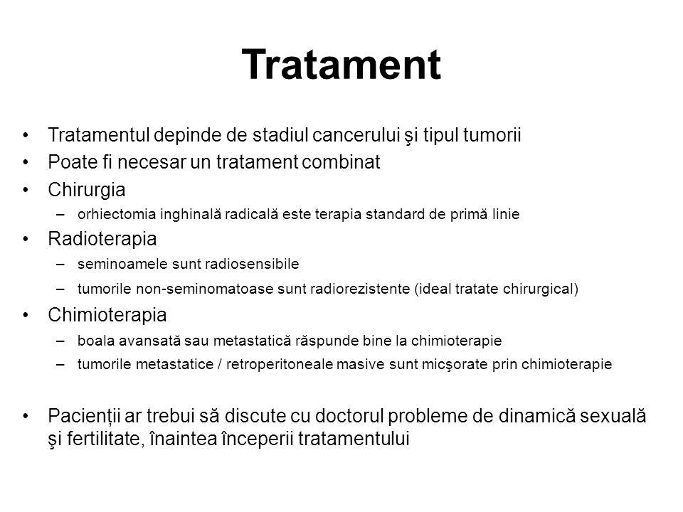 Tratament Tratamentul depinde de stadiul cancerului şi tipul tumorii