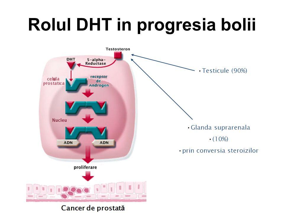 Rolul DHT in progresia bolii