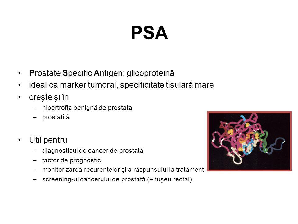 PSA Prostate Specific Antigen: glicoproteină