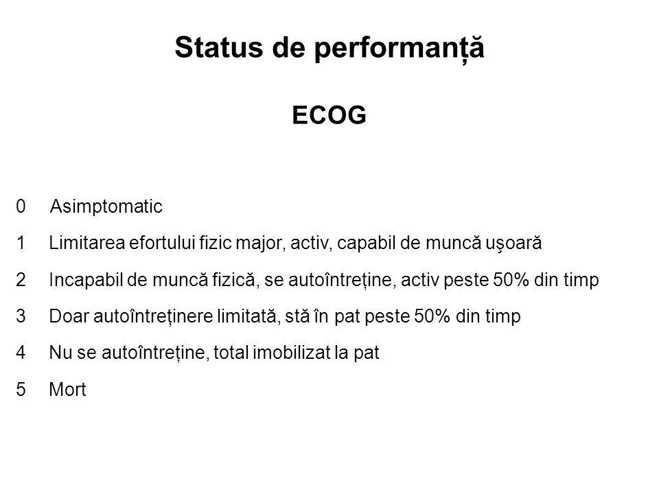 Status de performanţă ECOG 0 Asimptomatic