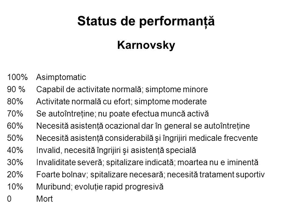 Status de performanţă Karnovsky 100% Asimptomatic