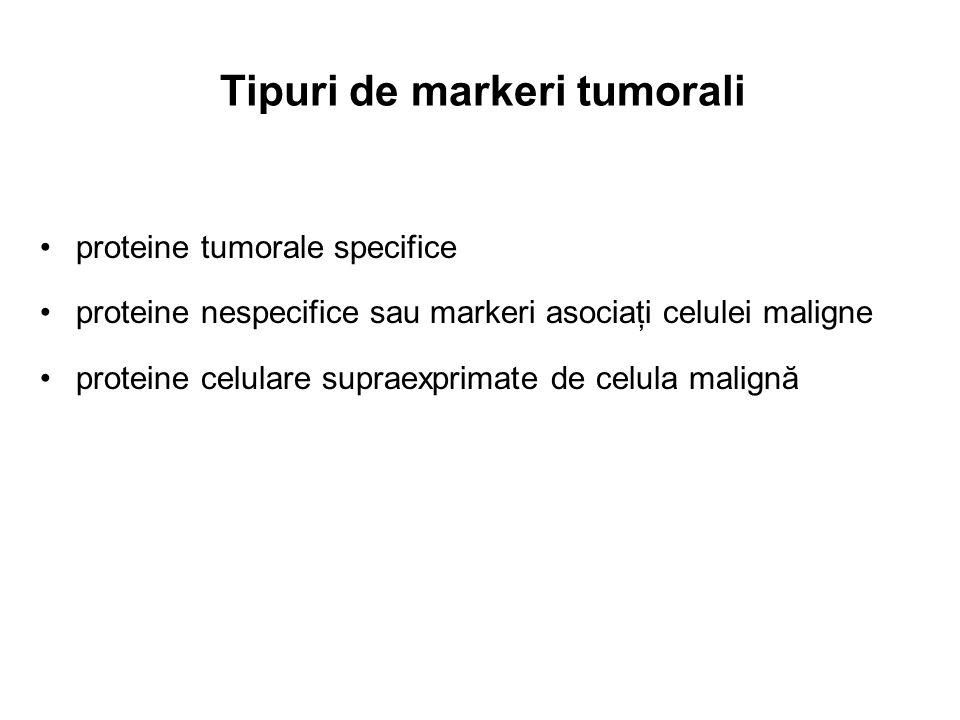 Tipuri de markeri tumorali