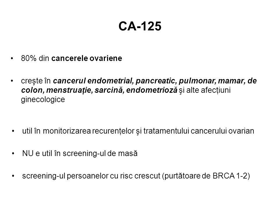 CA-125 80% din cancerele ovariene
