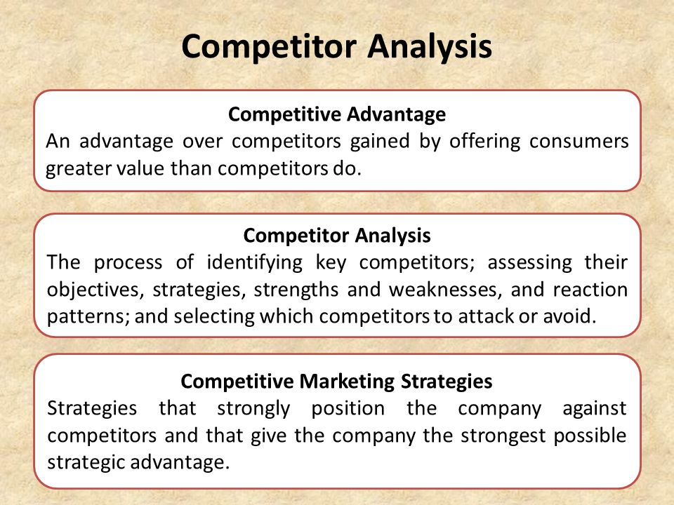 an analysis of competitive market exposure over the internet Start studying mkt 300: chapter 2 note cards learn vocabulary, terms, and more with flashcards, games, and other study tools  market exposure, kinds of .