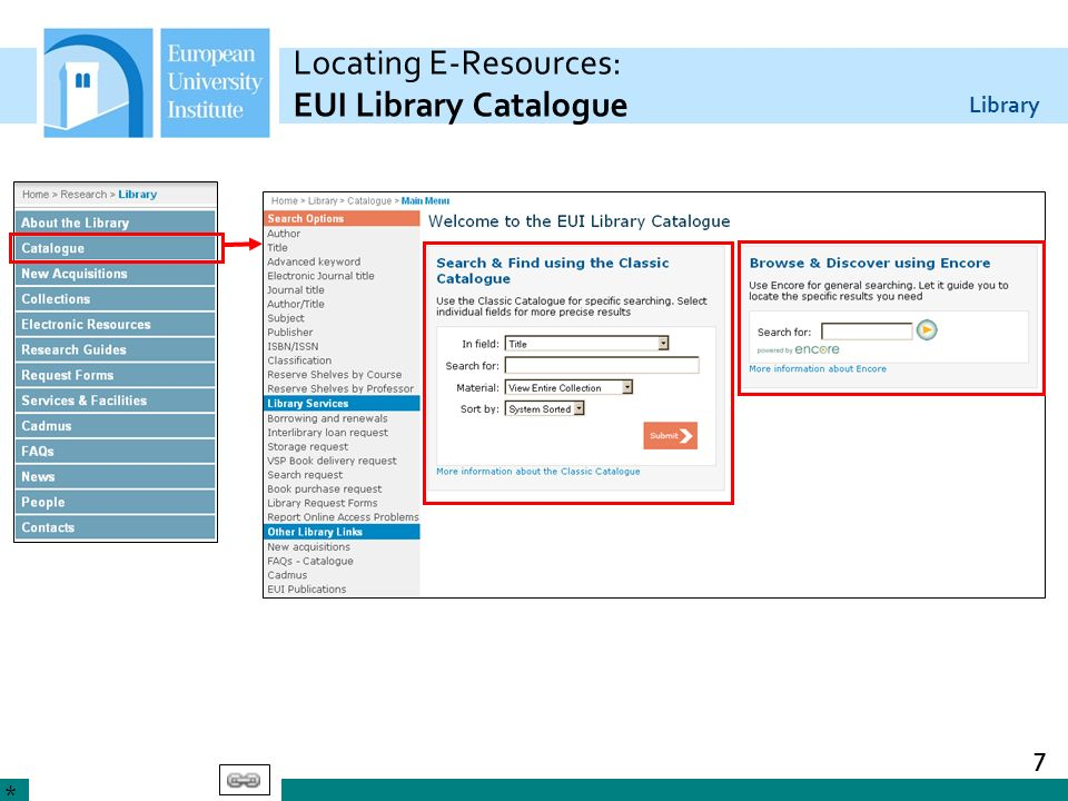 Locating E-Resources: EUI Library Catalogue