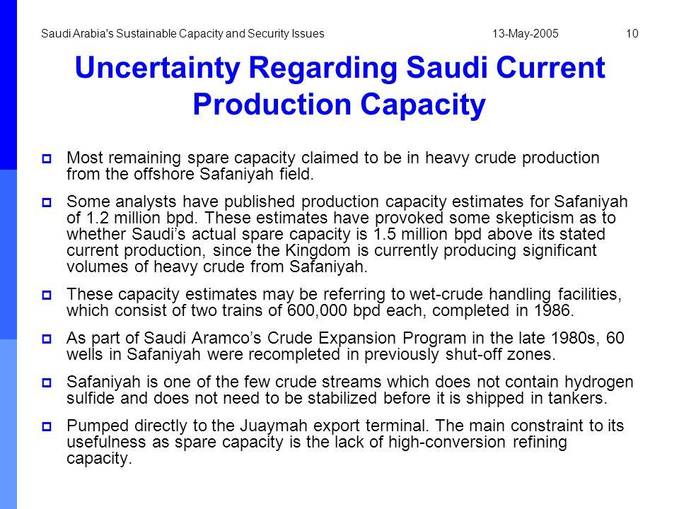 Uncertainty Regarding Saudi Current Production Capacity