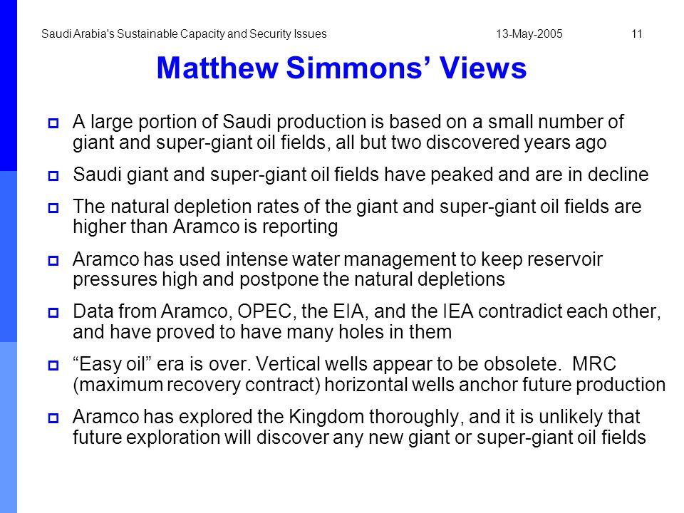 Matthew Simmons' Views
