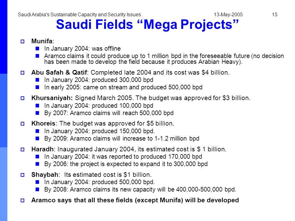 Saudi Fields Mega Projects