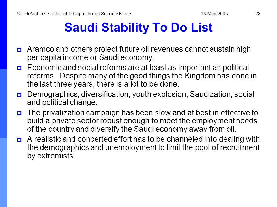 Saudi Stability To Do List