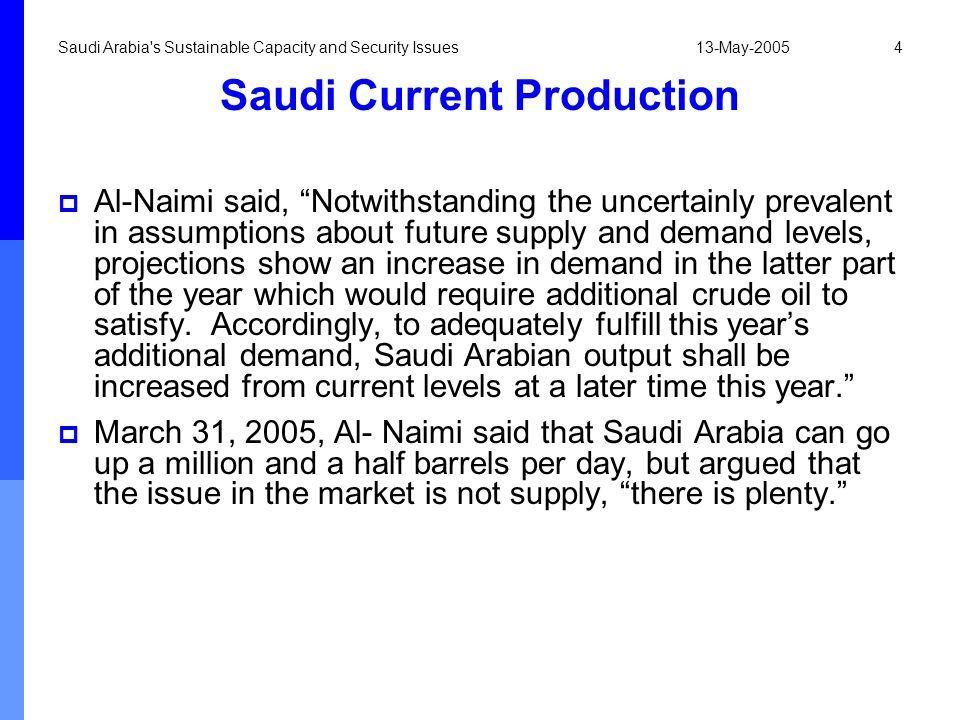 Saudi Current Production