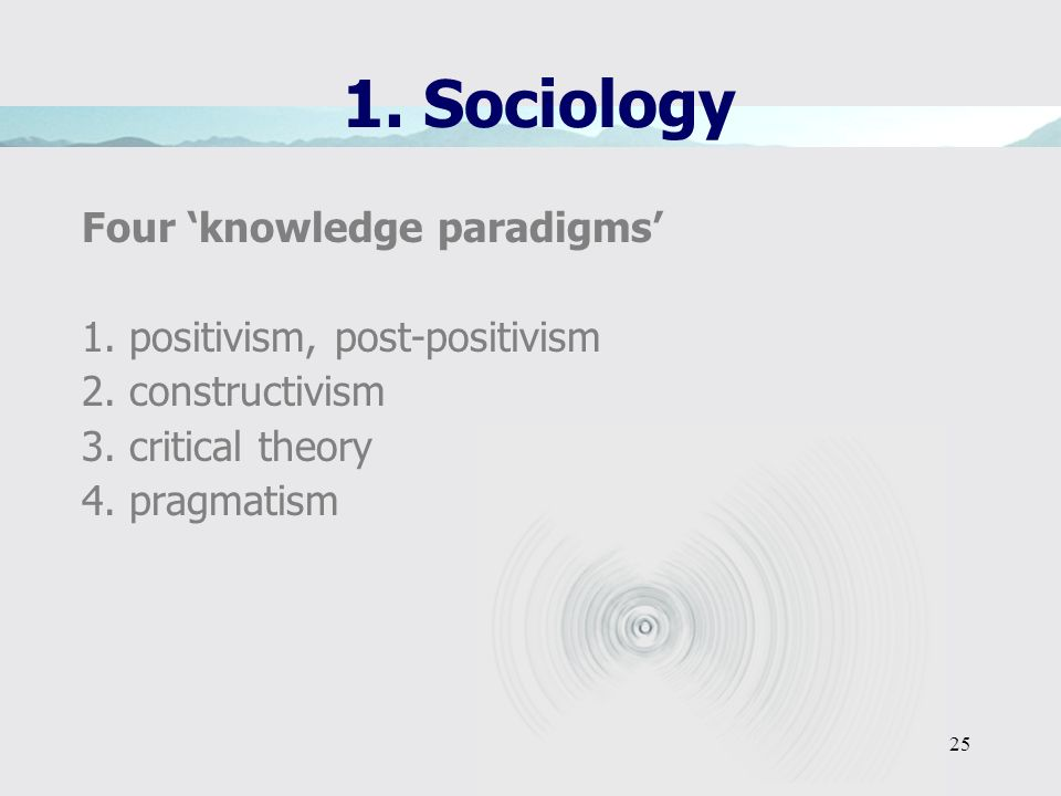 1. Sociology Four 'knowledge paradigms' 1. positivism, post-positivism