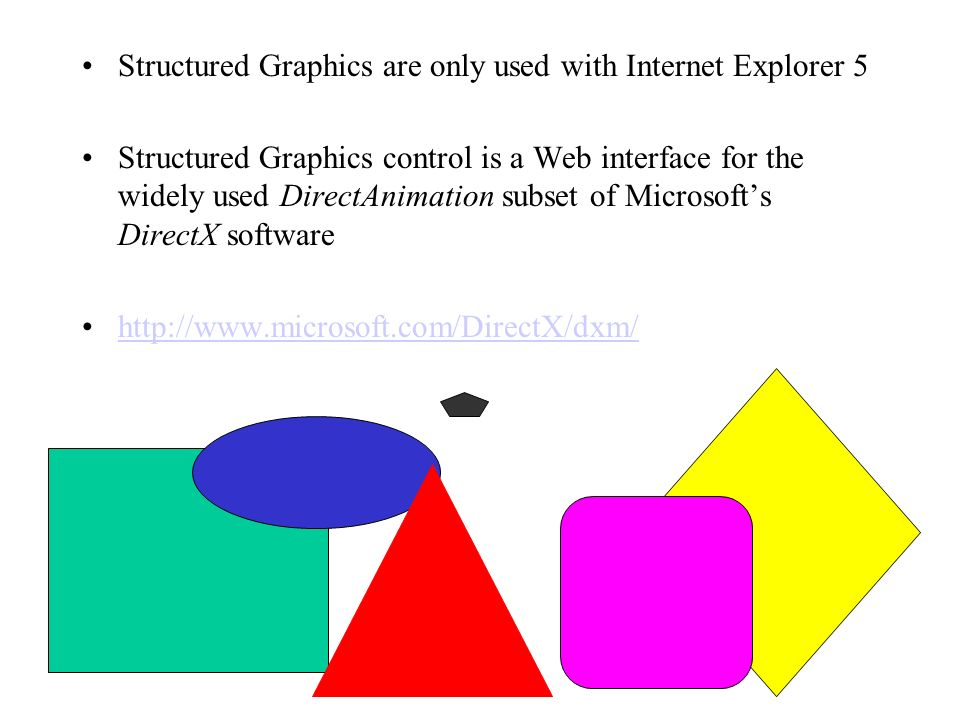 Structured Graphics are only used with Internet Explorer 5
