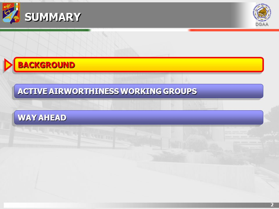 SUMMARY BACKGROUND ACTIVE AIRWORTHINESS WORKING GROUPS WAY AHEAD