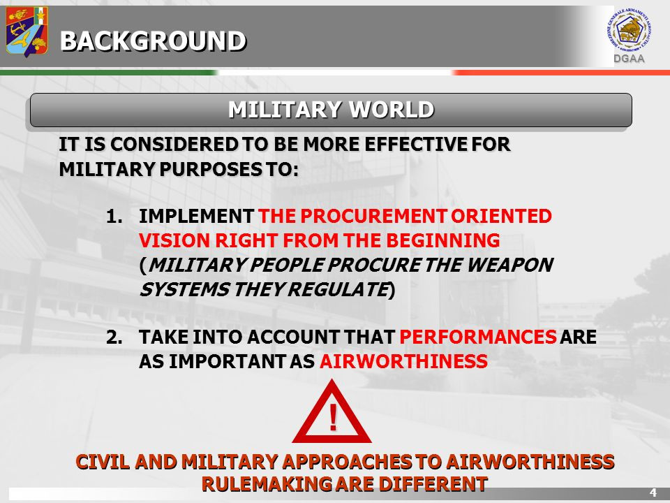 ! BACKGROUND MILITARY WORLD