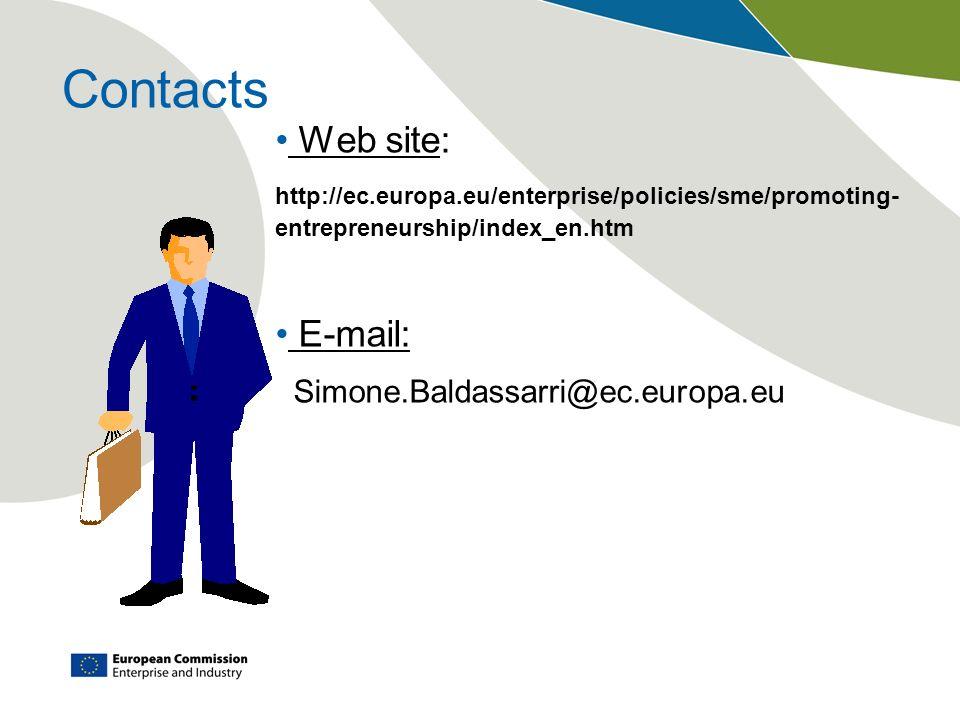 Contacts Web site: E-mail: Simone.Baldassarri@ec.europa.eu