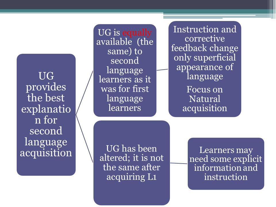 theories of language change pdf