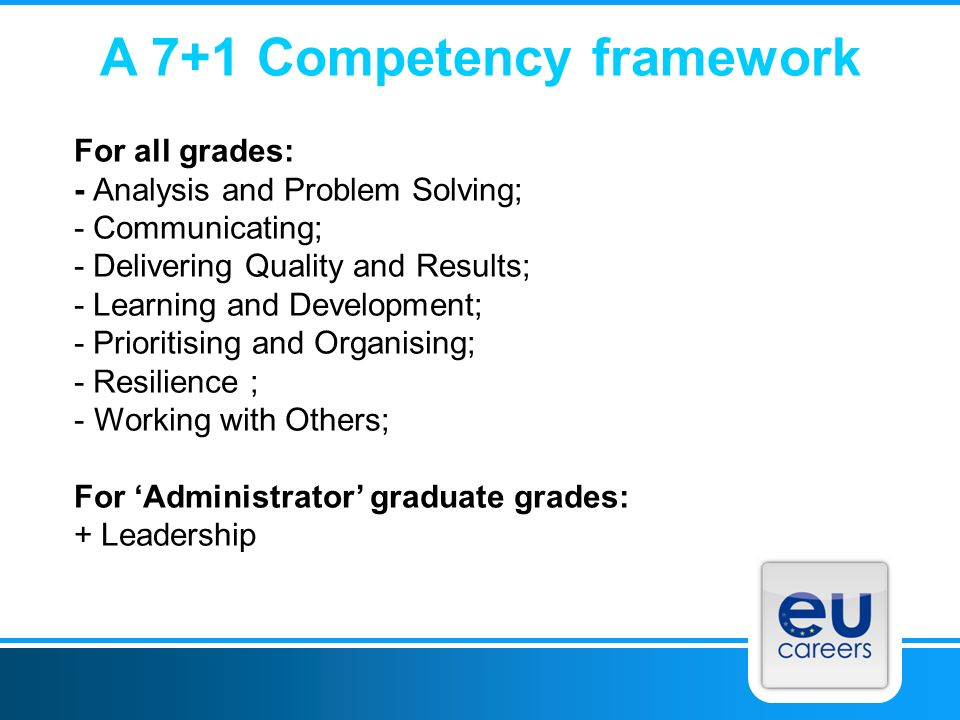 A 7+1 Competency framework