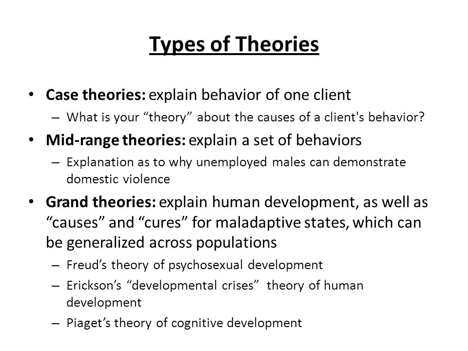 functional theory for social work practice Functional theory for social work practice by shankar a yelaja a number of theorists post-freud began to see that, the goal-directed whole of any organism transcends the sum of its parts, that each being is unique despite common patterns, that the observer affects the observed despite rigorous striving for scientific.