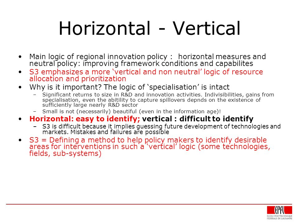 Horizontal - Vertical