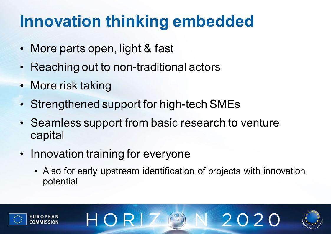 Innovation thinking embedded