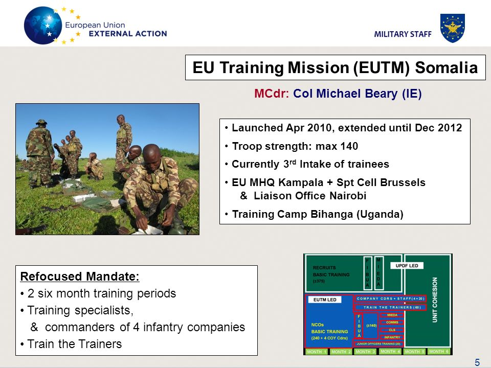 EU Training Mission (EUTM) Somalia MCdr: Col Michael Beary (IE)