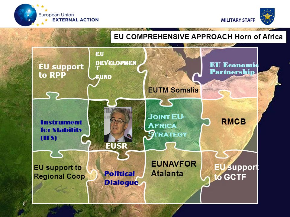 EU COMPREHENSIVE APPROACH Horn of Africa