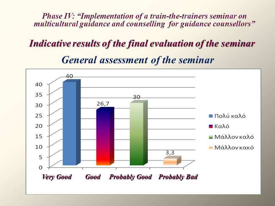 General assessment of the seminar