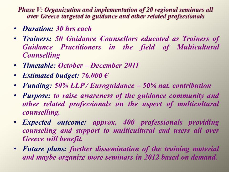 Timetable: October – December 2011 Estimated budget: 76.000 €