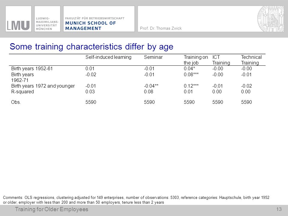 Some training characteristics differ by age