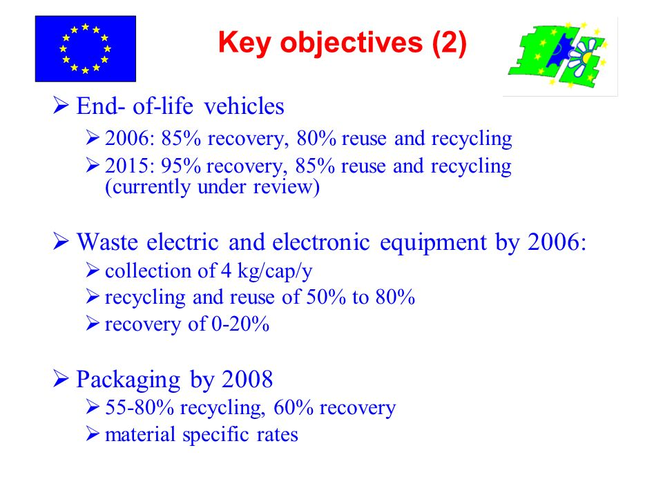 Key objectives (2) End- of-life vehicles