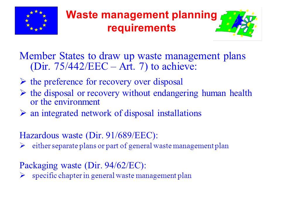 Waste management planning requirements
